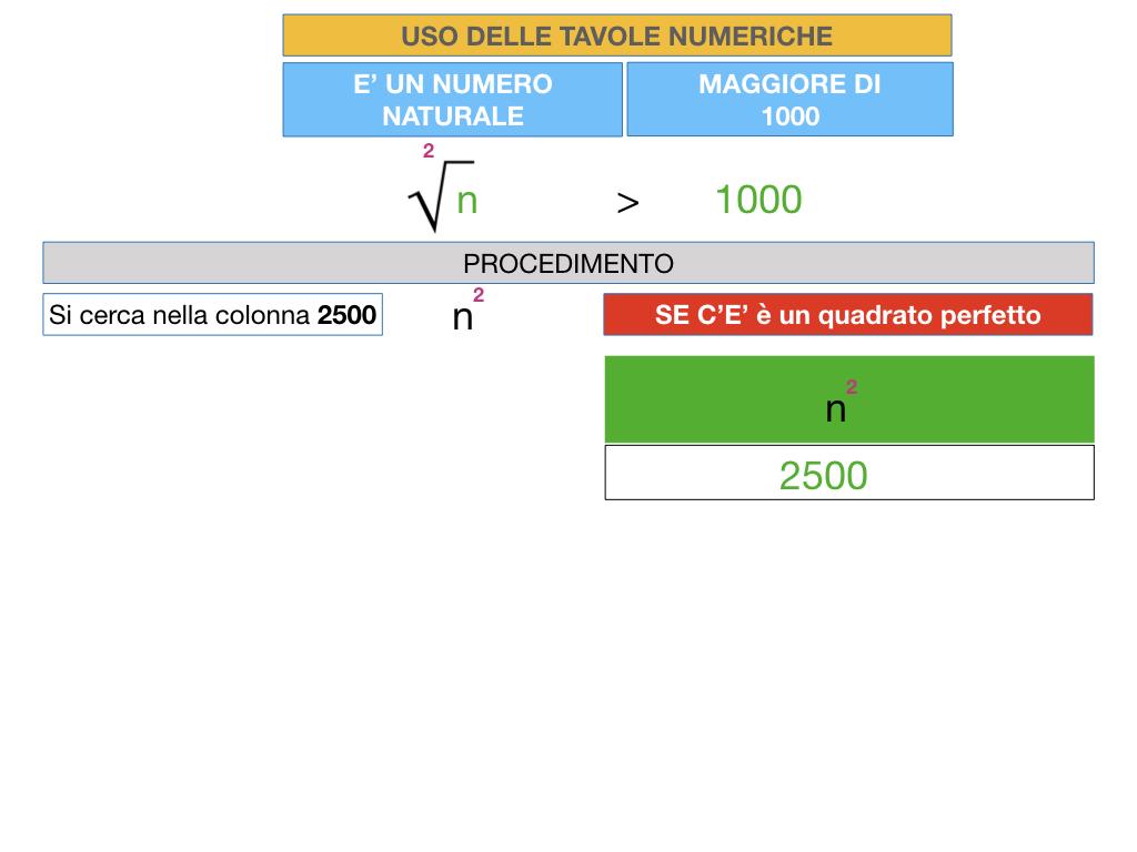 USO DELLE TAVOLE NUMERICHE_RADICE_SIMULAZIONE.019