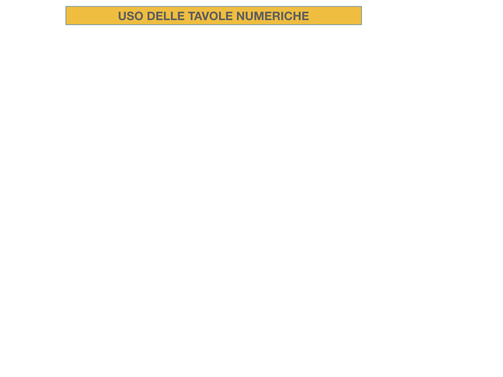 USO DELLE TAVOLE NUMERICHE_RADICE_SIMULAZIONE.031