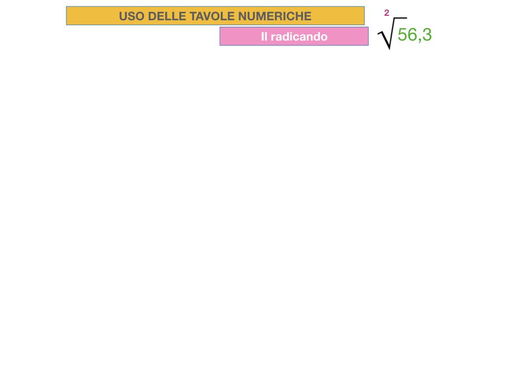 USO DELLE TAVOLE NUMERICHE_RADICE_SIMULAZIONE.032