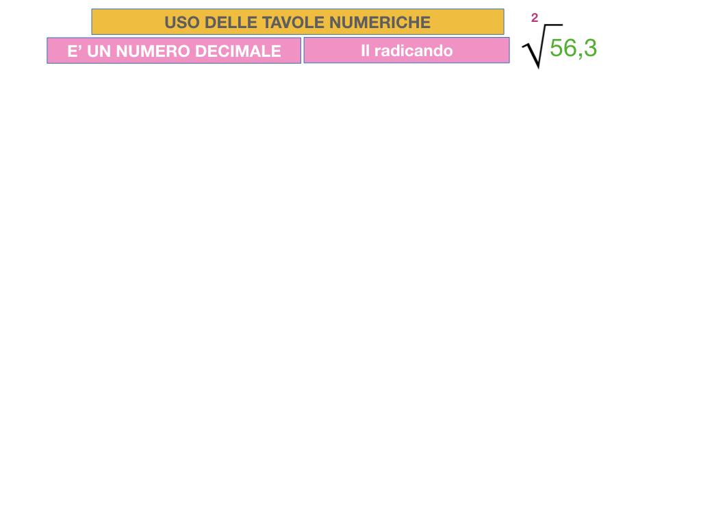 USO DELLE TAVOLE NUMERICHE_RADICE_SIMULAZIONE.033
