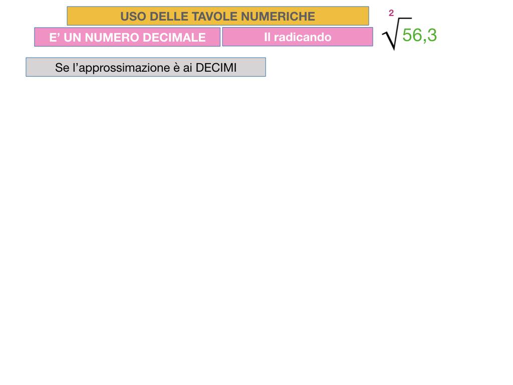 USO DELLE TAVOLE NUMERICHE_RADICE_SIMULAZIONE.034