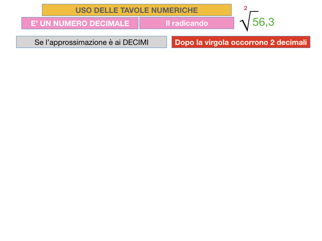 USO DELLE TAVOLE NUMERICHE_RADICE_SIMULAZIONE.035