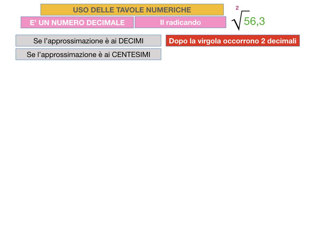 USO DELLE TAVOLE NUMERICHE_RADICE_SIMULAZIONE.036