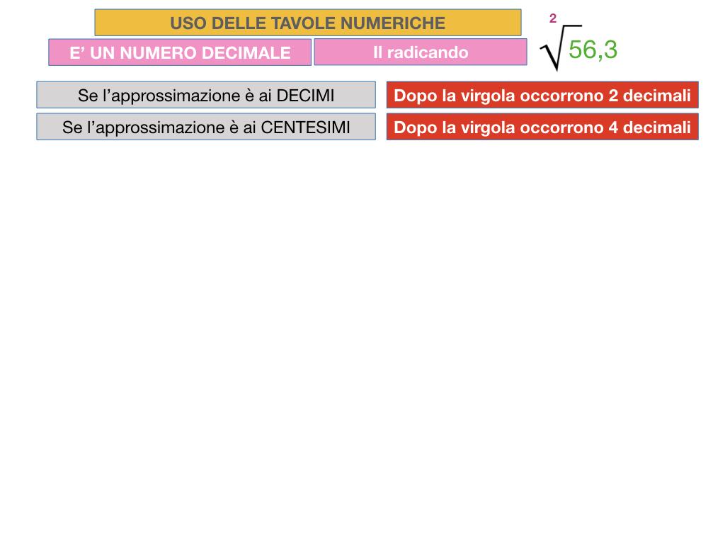 USO DELLE TAVOLE NUMERICHE_RADICE_SIMULAZIONE.037