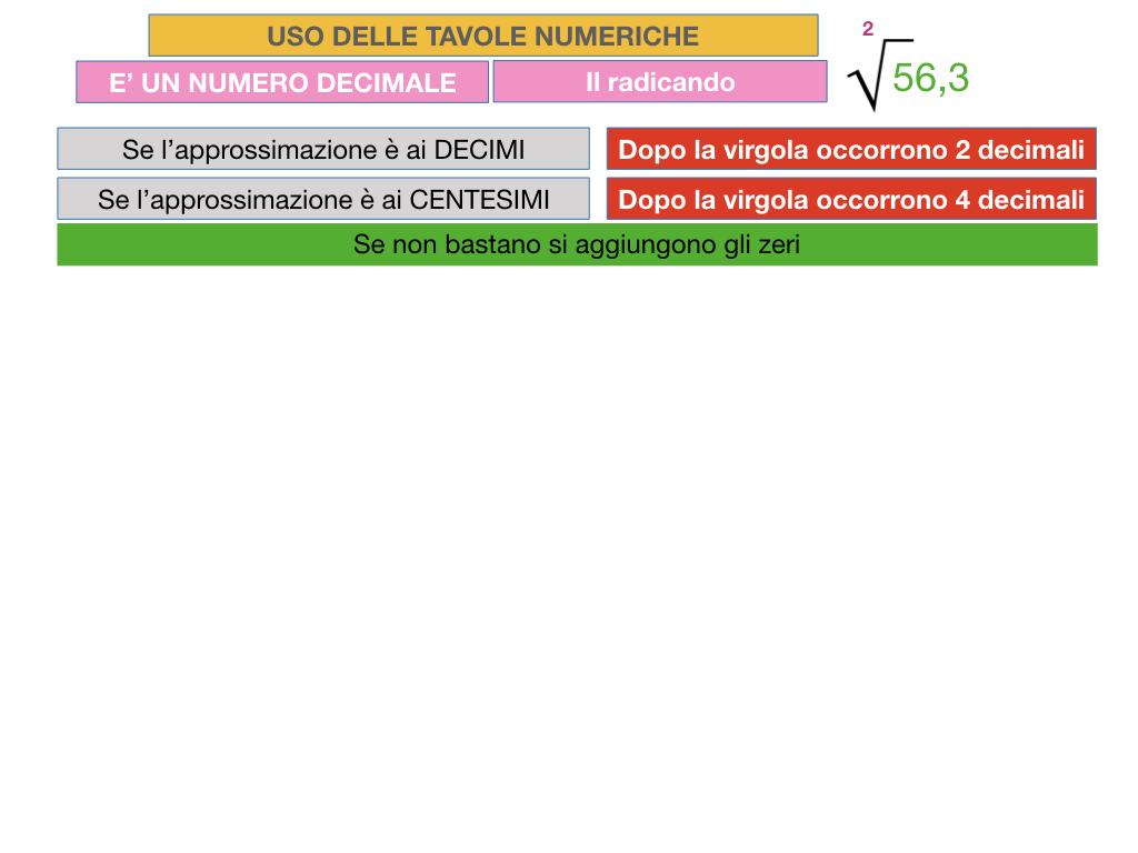 USO DELLE TAVOLE NUMERICHE_RADICE_SIMULAZIONE.038