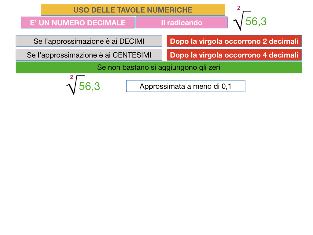 USO DELLE TAVOLE NUMERICHE_RADICE_SIMULAZIONE.039