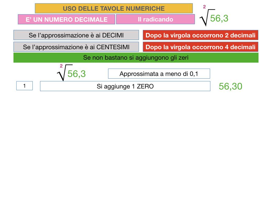 USO DELLE TAVOLE NUMERICHE_RADICE_SIMULAZIONE.041