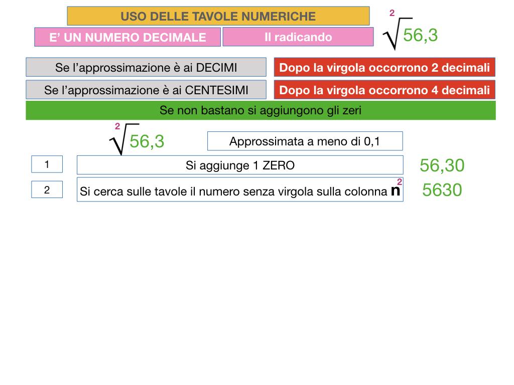 USO DELLE TAVOLE NUMERICHE_RADICE_SIMULAZIONE.043