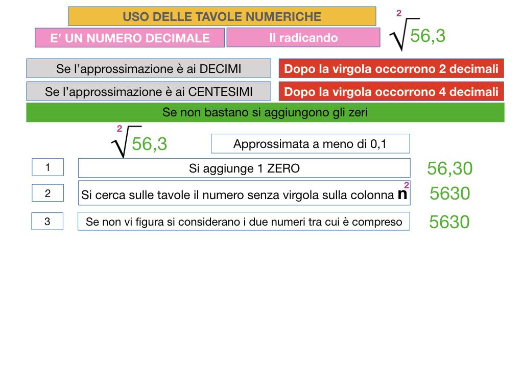 USO DELLE TAVOLE NUMERICHE_RADICE_SIMULAZIONE.044