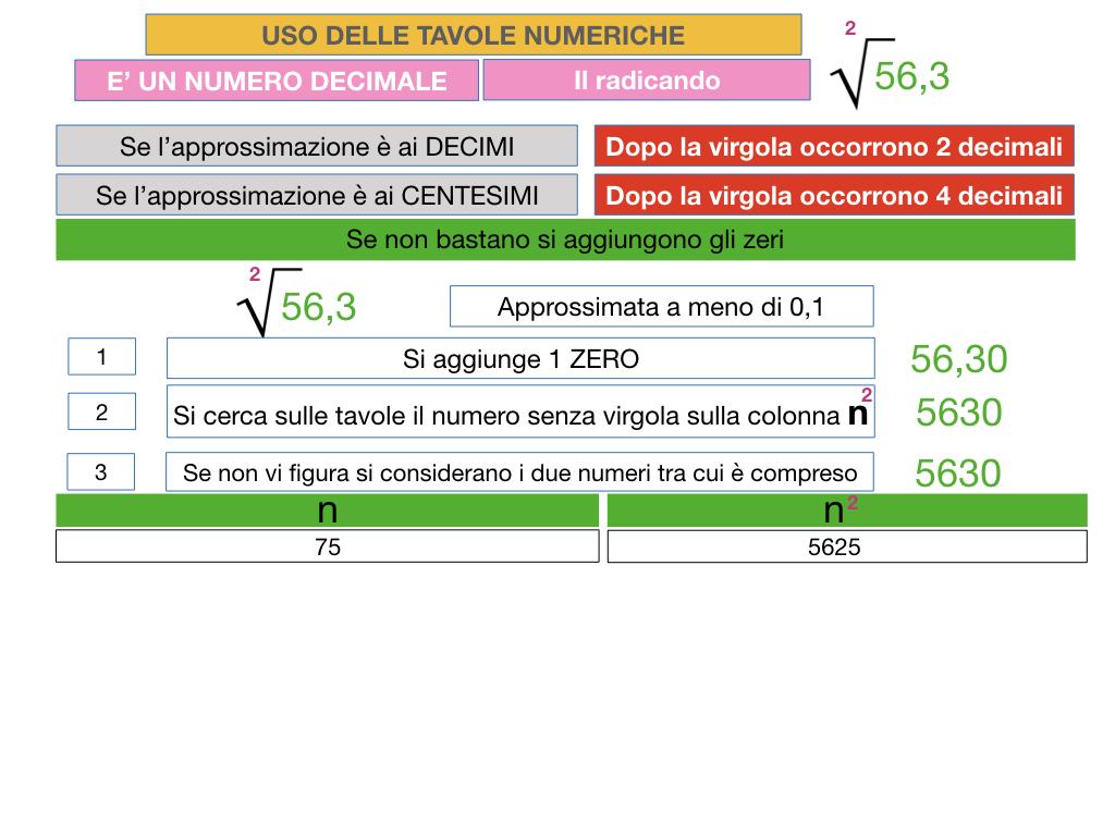 USO DELLE TAVOLE NUMERICHE_RADICE_SIMULAZIONE.046