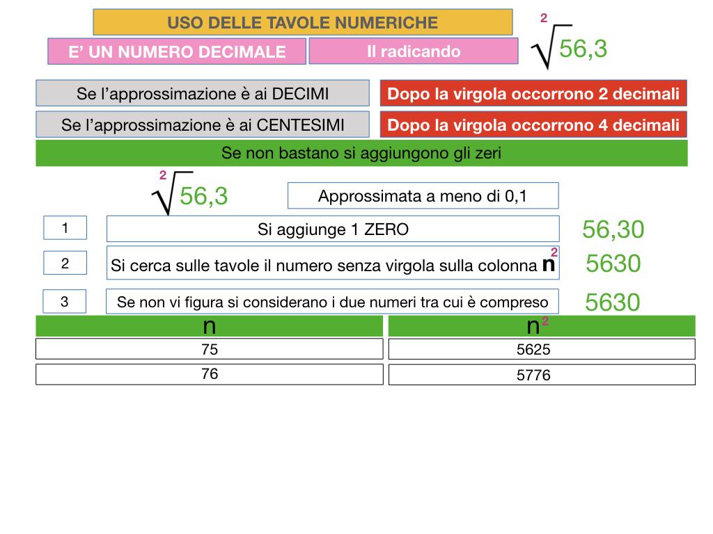 USO DELLE TAVOLE NUMERICHE_RADICE_SIMULAZIONE.047