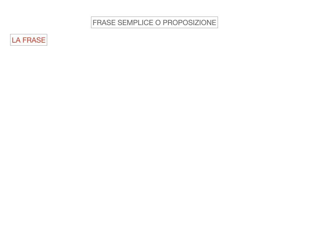 1. LA SINTASSI_FRASI SEMPLICI E FASI COMPLESSE_SIMULAZIONE.028