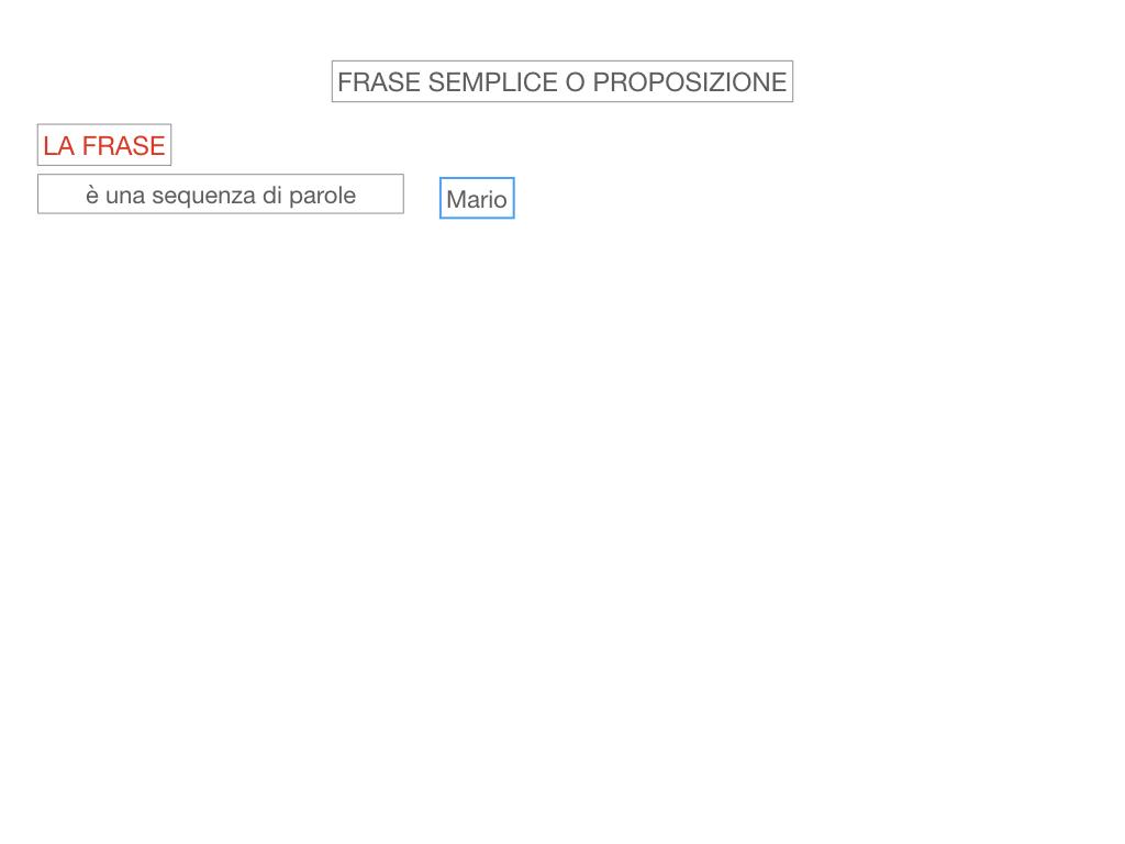 1. LA SINTASSI_FRASI SEMPLICI E FASI COMPLESSE_SIMULAZIONE.030