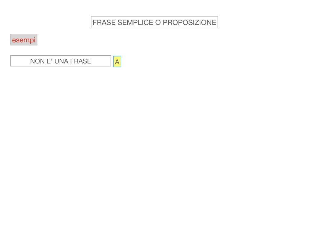 1. LA SINTASSI_FRASI SEMPLICI E FASI COMPLESSE_SIMULAZIONE.052