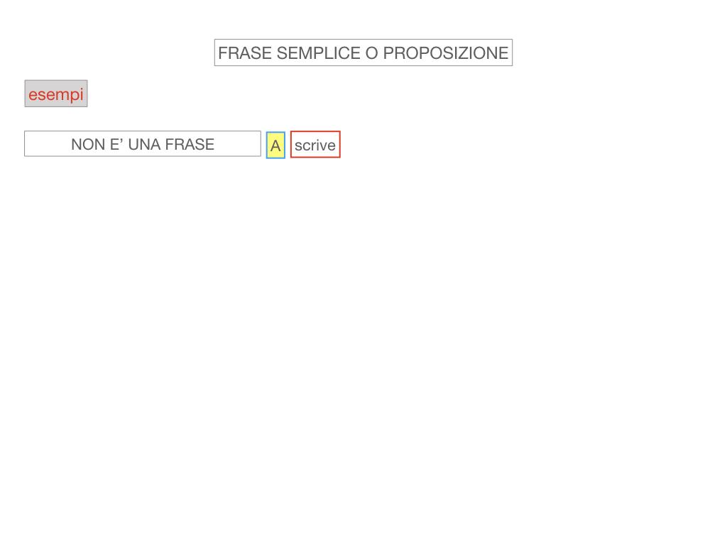 1. LA SINTASSI_FRASI SEMPLICI E FASI COMPLESSE_SIMULAZIONE.053