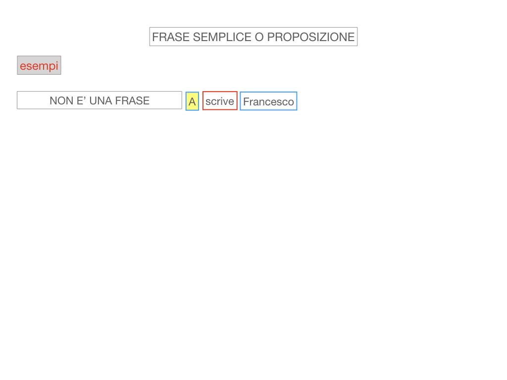 1. LA SINTASSI_FRASI SEMPLICI E FASI COMPLESSE_SIMULAZIONE.054