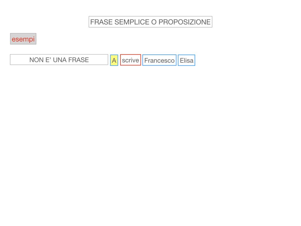 1. LA SINTASSI_FRASI SEMPLICI E FASI COMPLESSE_SIMULAZIONE.055