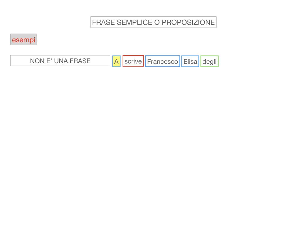 1. LA SINTASSI_FRASI SEMPLICI E FASI COMPLESSE_SIMULAZIONE.056