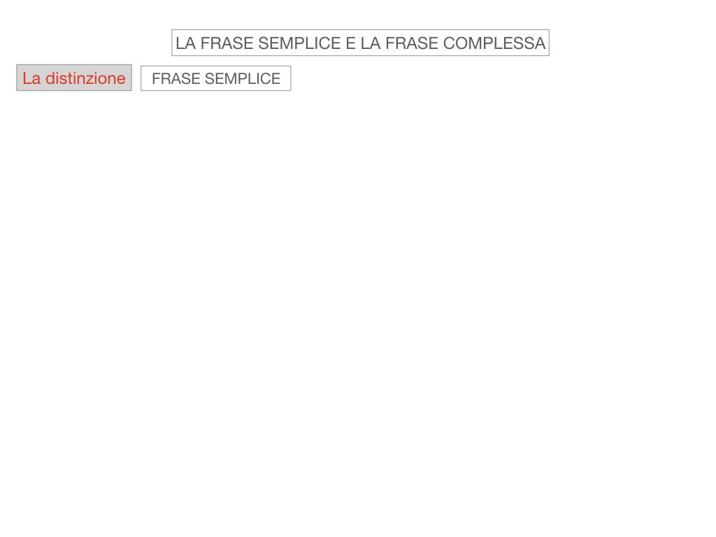 1. LA SINTASSI_FRASI SEMPLICI E FASI COMPLESSE_SIMULAZIONE.089