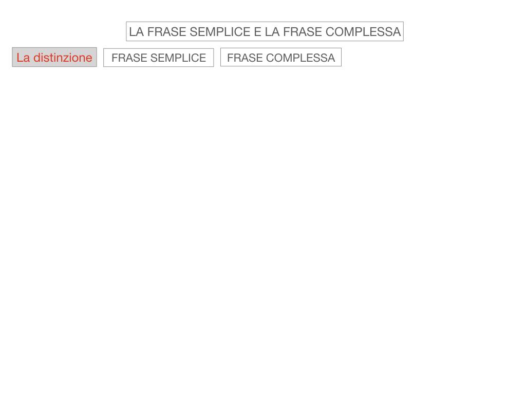 1. LA SINTASSI_FRASI SEMPLICI E FASI COMPLESSE_SIMULAZIONE.090