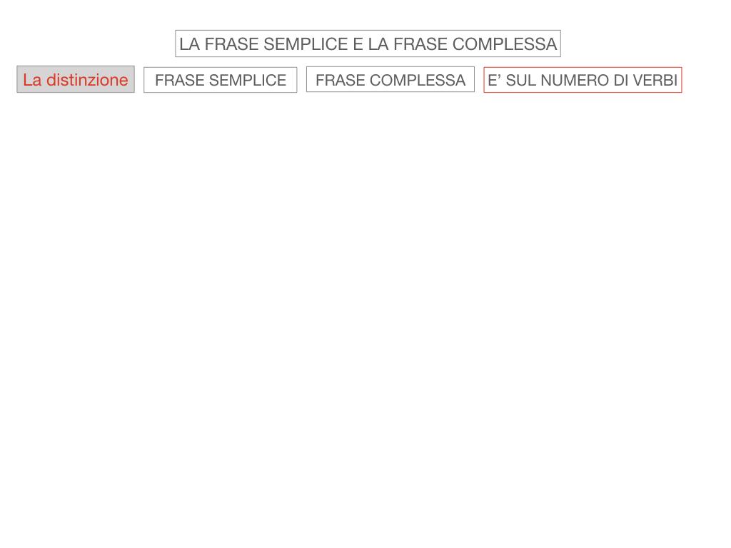 1. LA SINTASSI_FRASI SEMPLICI E FASI COMPLESSE_SIMULAZIONE.091