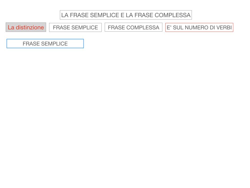 1. LA SINTASSI_FRASI SEMPLICI E FASI COMPLESSE_SIMULAZIONE.092