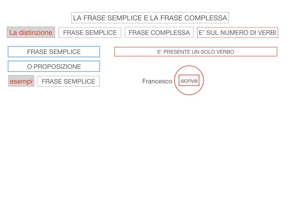 1. LA SINTASSI_FRASI SEMPLICI E FASI COMPLESSE_SIMULAZIONE.097