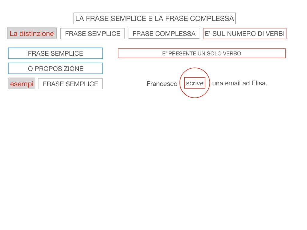 1. LA SINTASSI_FRASI SEMPLICI E FASI COMPLESSE_SIMULAZIONE.098