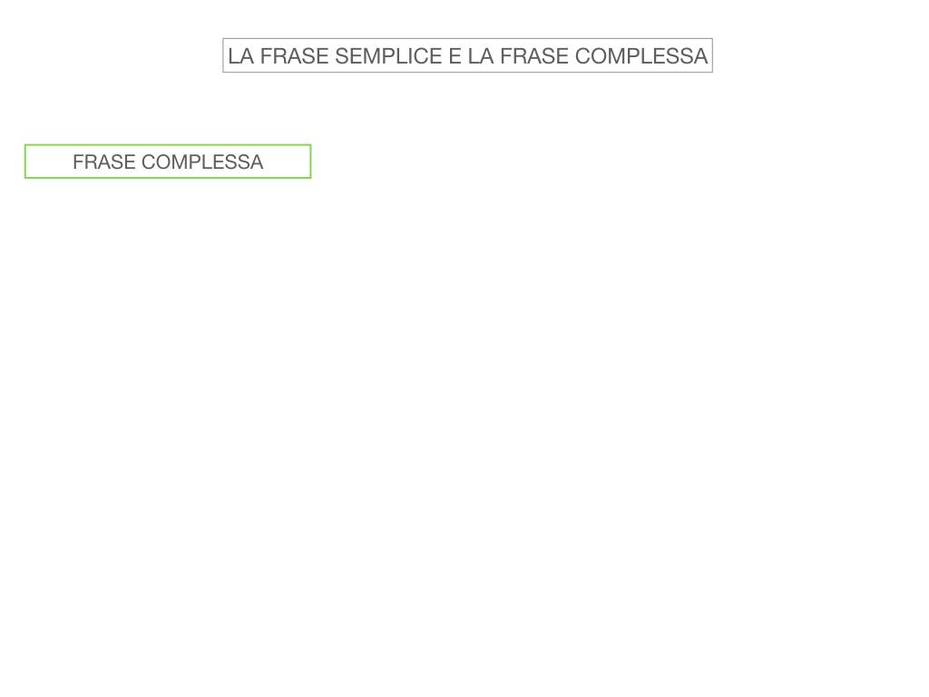 1. LA SINTASSI_FRASI SEMPLICI E FASI COMPLESSE_SIMULAZIONE.107