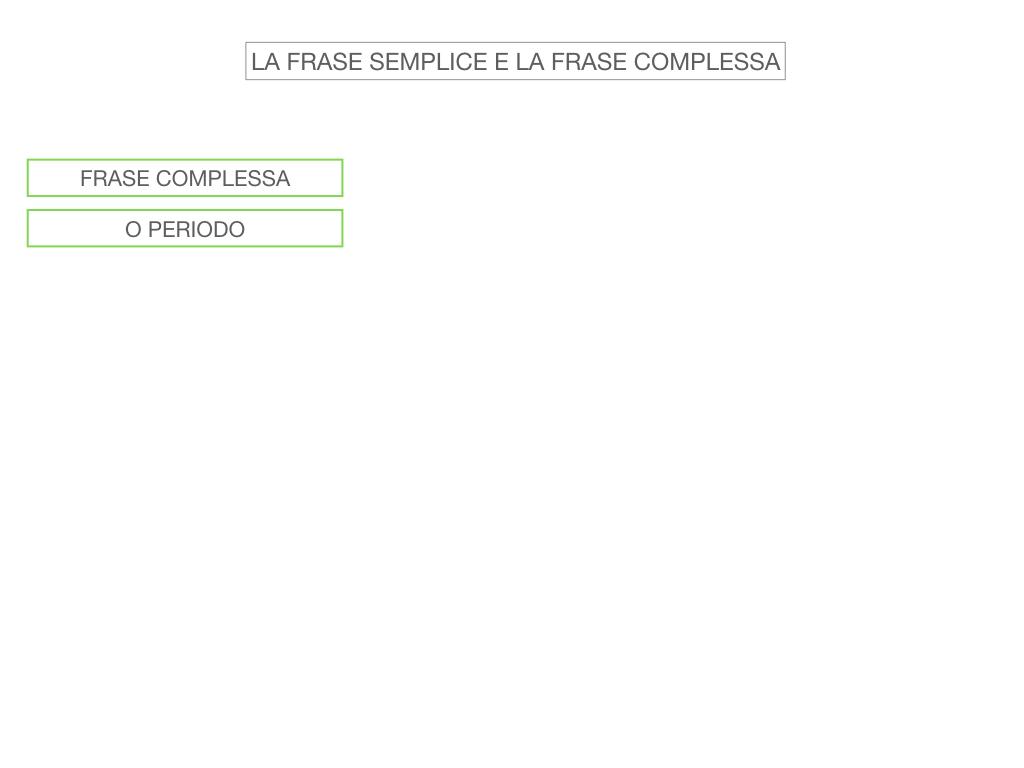 1. LA SINTASSI_FRASI SEMPLICI E FASI COMPLESSE_SIMULAZIONE.108