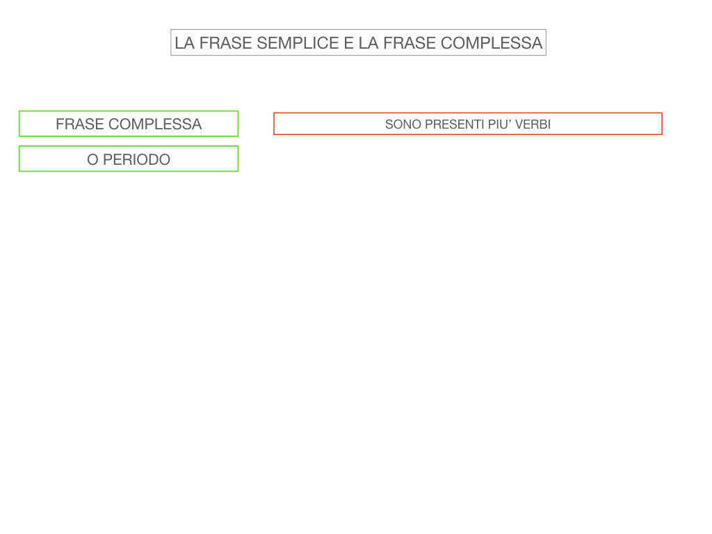 1. LA SINTASSI_FRASI SEMPLICI E FASI COMPLESSE_SIMULAZIONE.109