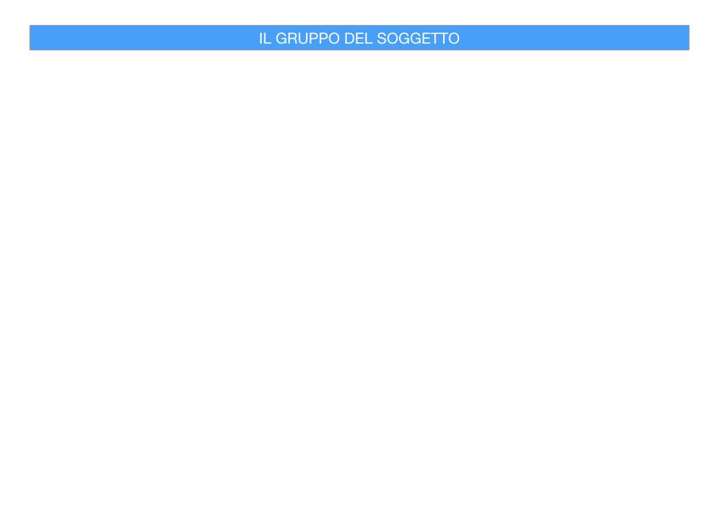 10. IL GRUPPO DEL SOGGETTO_SOGGETTO PARTITIVO_POSTO DEL SOGGETTO_SIMULAZIONE.001