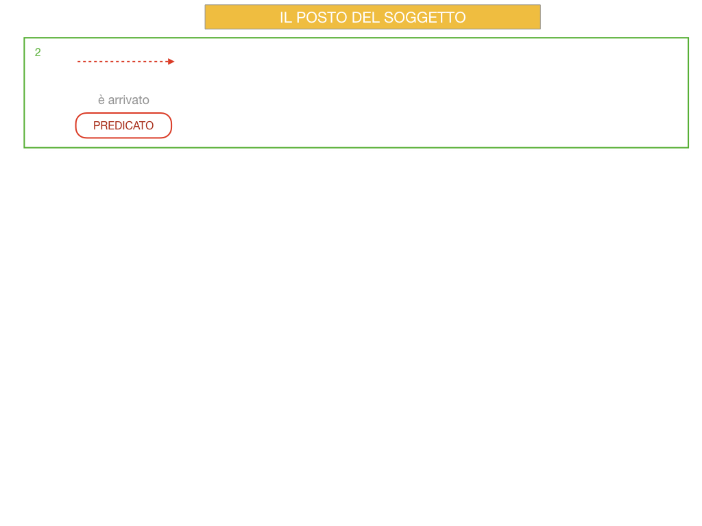10. IL GRUPPO DEL SOGGETTO_SOGGETTO PARTITIVO_POSTO DEL SOGGETTO_SIMULAZIONE.070