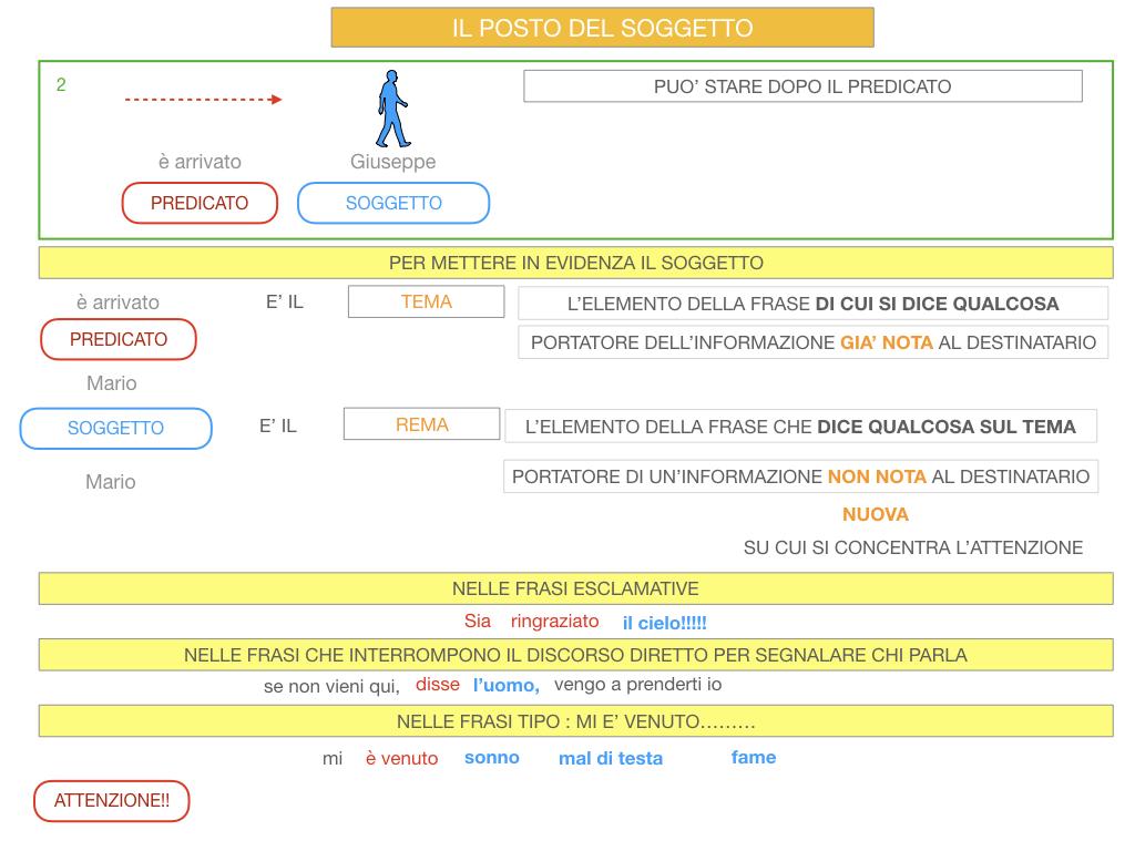 10. IL GRUPPO DEL SOGGETTO_SOGGETTO PARTITIVO_POSTO DEL SOGGETTO_SIMULAZIONE.101