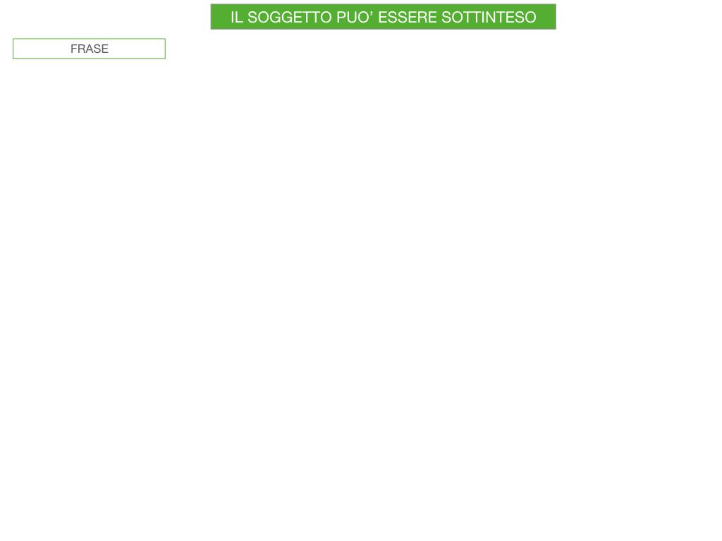 10. IL GRUPPO DEL SOGGETTO_SOGGETTO PARTITIVO_POSTO DEL SOGGETTO_SIMULAZIONE.109