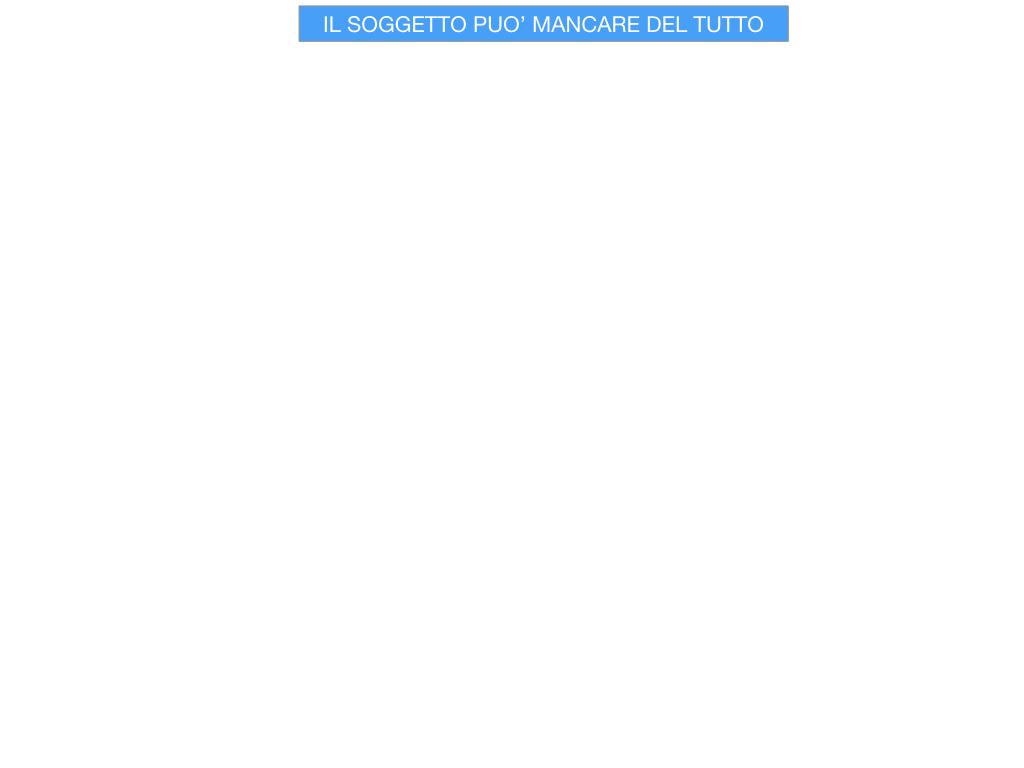 10. IL GRUPPO DEL SOGGETTO_SOGGETTO PARTITIVO_POSTO DEL SOGGETTO_SIMULAZIONE.145