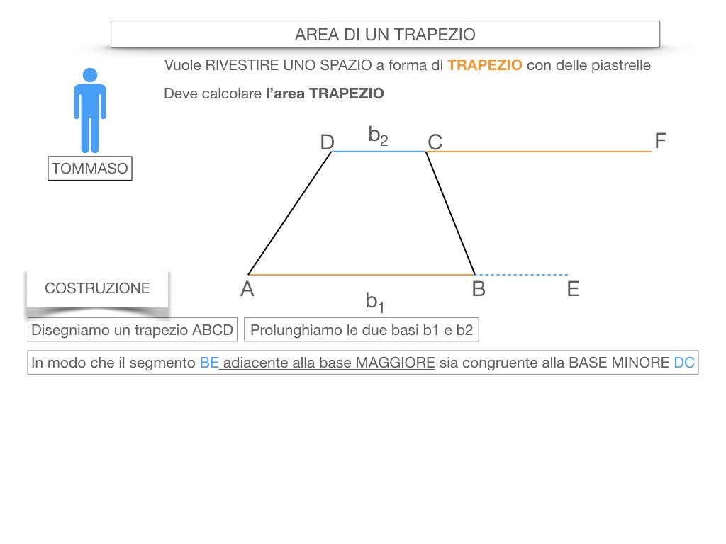 10. L'AREA DEL TRAPEZIO_SIMULAZIONE.009