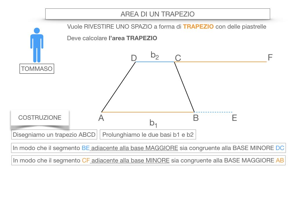 10. L'AREA DEL TRAPEZIO_SIMULAZIONE.010