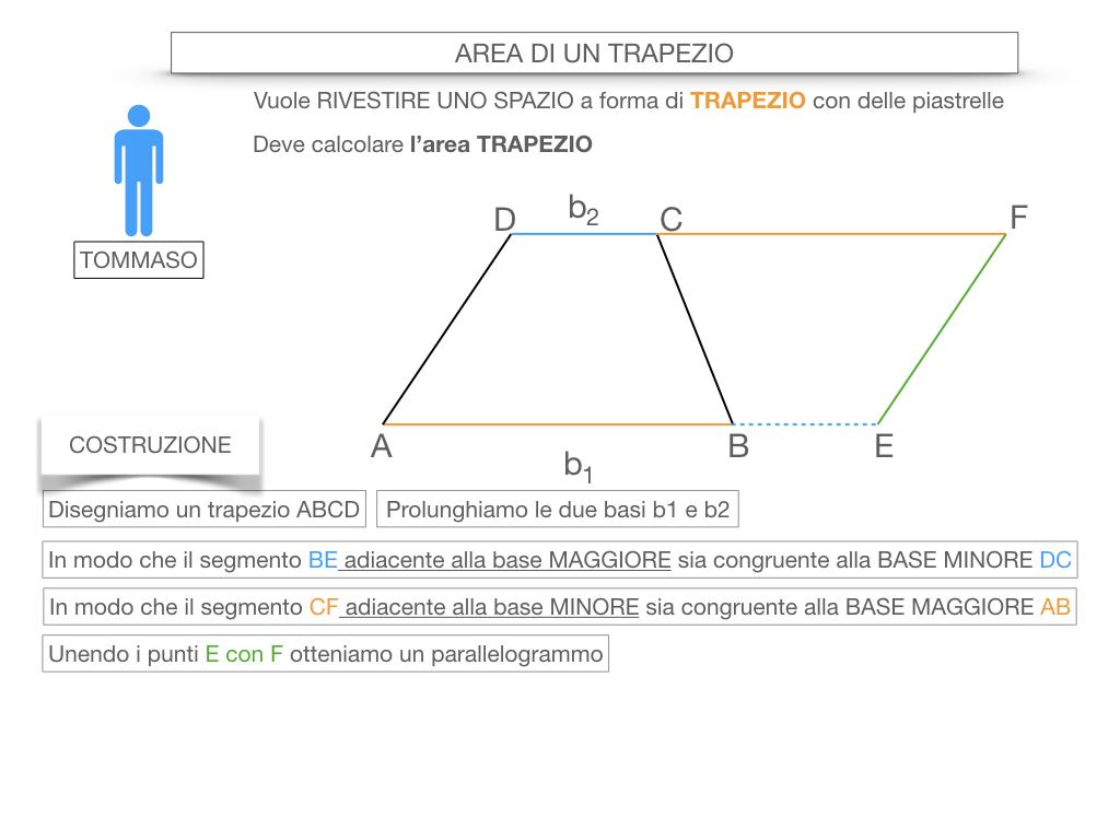 10. L'AREA DEL TRAPEZIO_SIMULAZIONE.011
