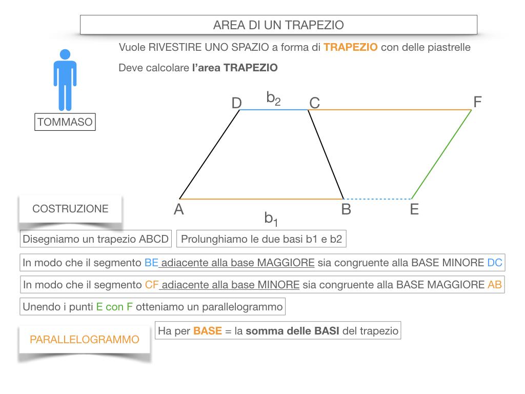 10. L'AREA DEL TRAPEZIO_SIMULAZIONE.012
