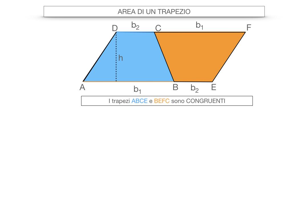 10. L'AREA DEL TRAPEZIO_SIMULAZIONE.015