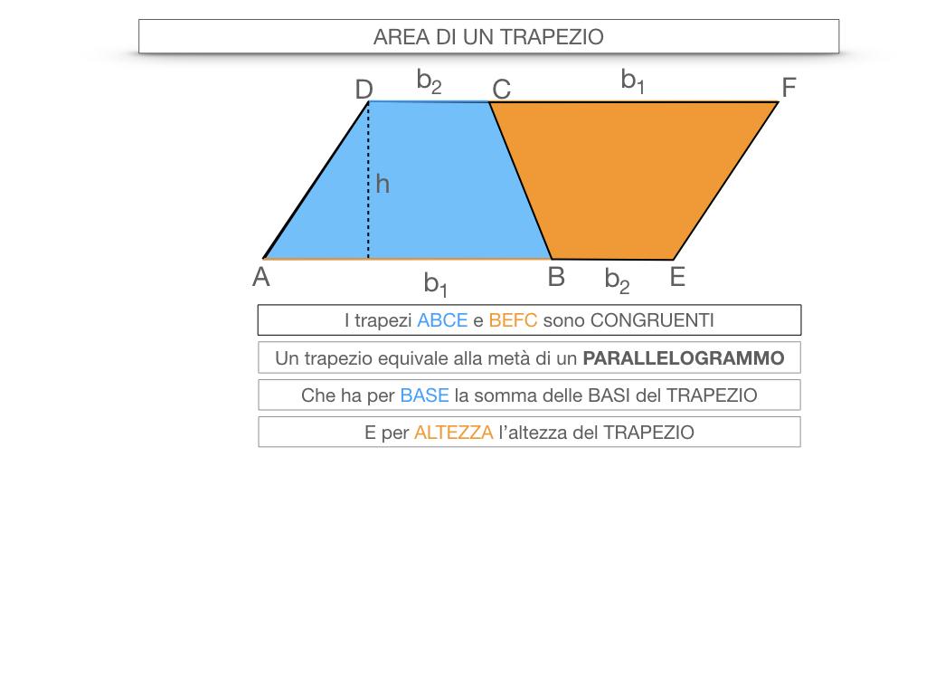 10. L'AREA DEL TRAPEZIO_SIMULAZIONE.018