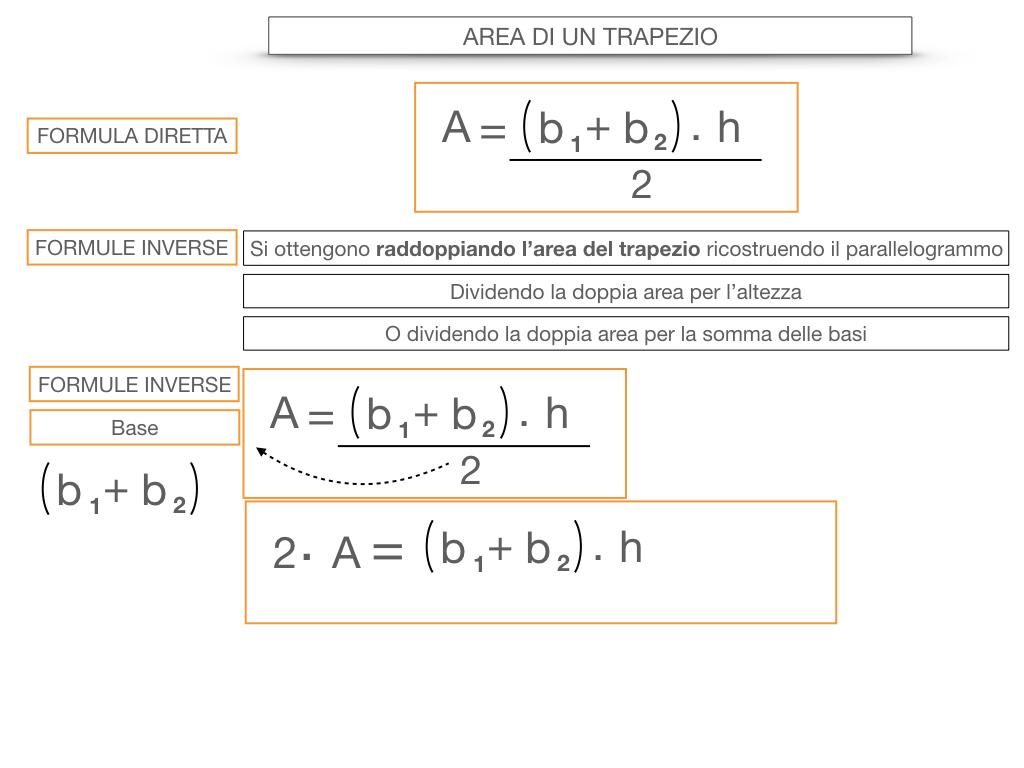 10. L'AREA DEL TRAPEZIO_SIMULAZIONE.036