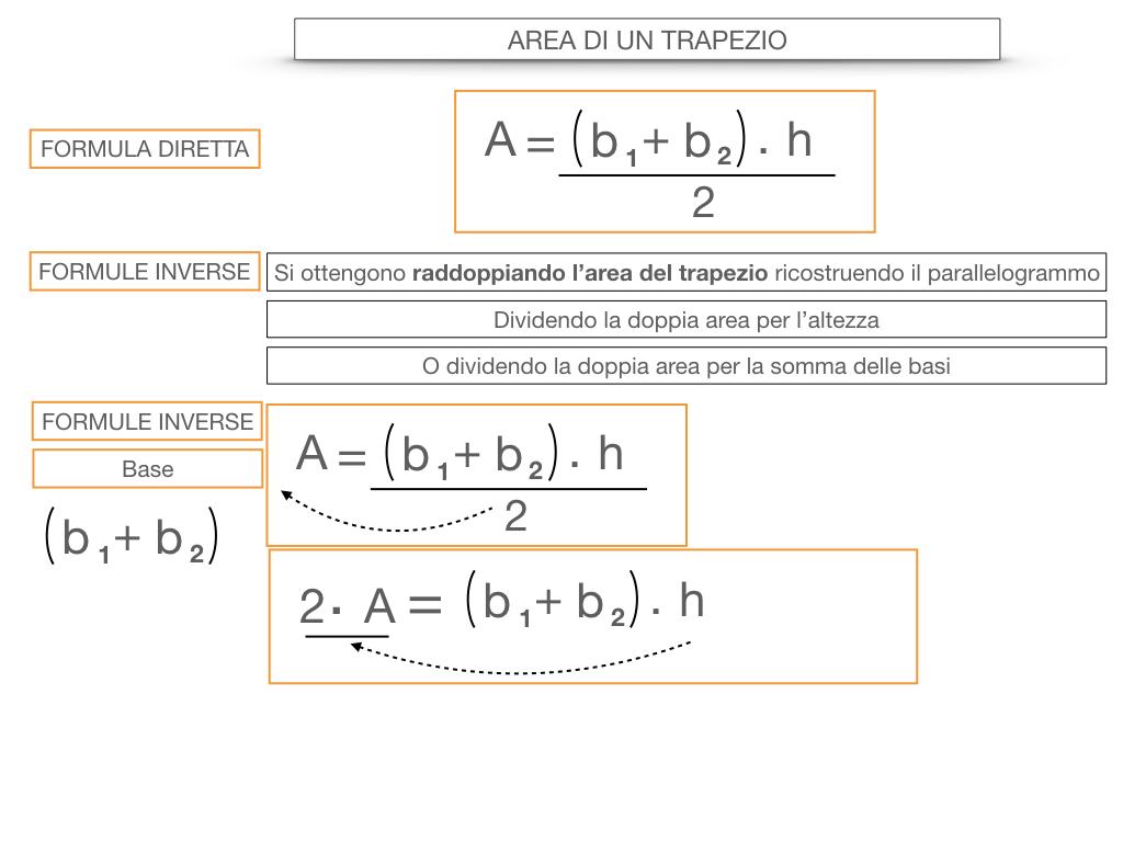 10. L'AREA DEL TRAPEZIO_SIMULAZIONE.037