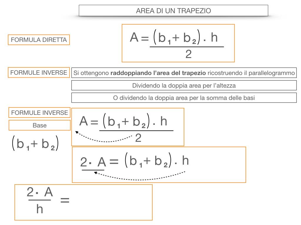 10. L'AREA DEL TRAPEZIO_SIMULAZIONE.038