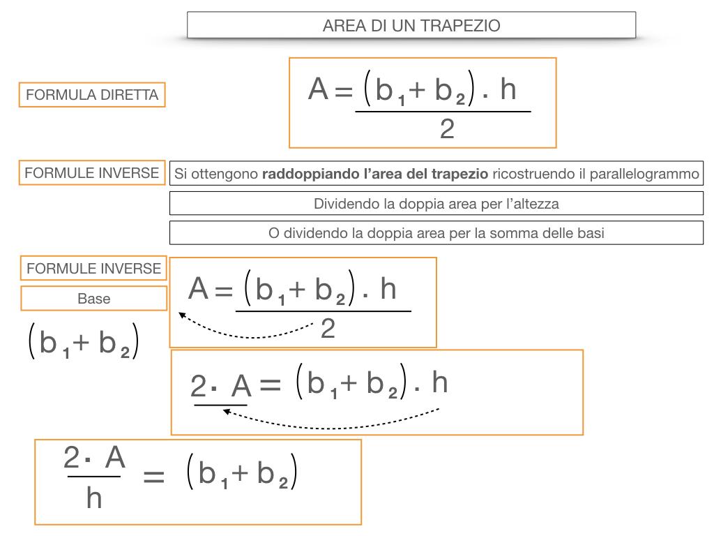10. L'AREA DEL TRAPEZIO_SIMULAZIONE.039