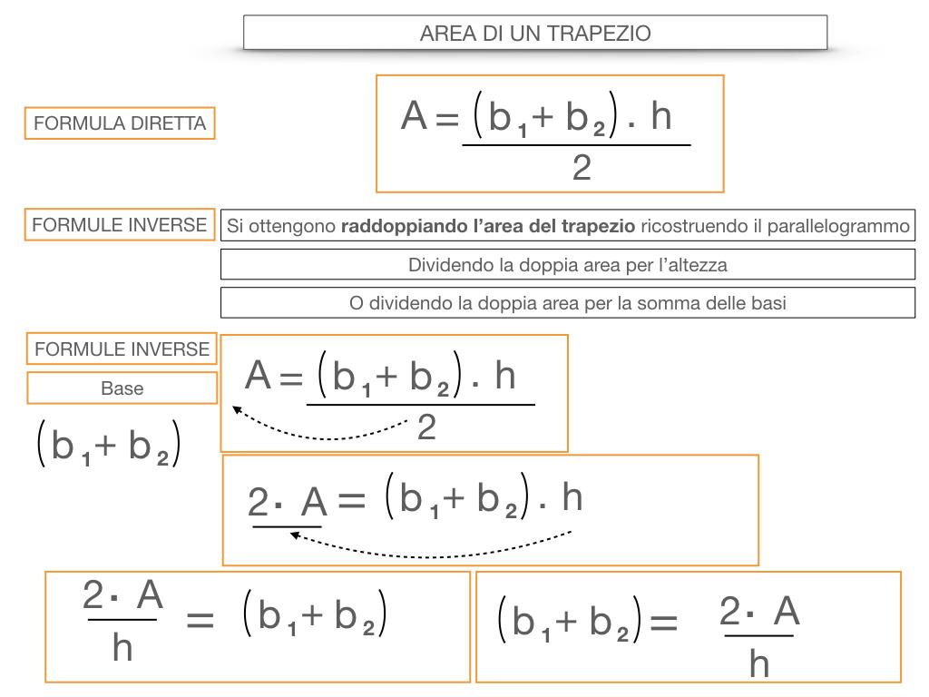 10. L'AREA DEL TRAPEZIO_SIMULAZIONE.041