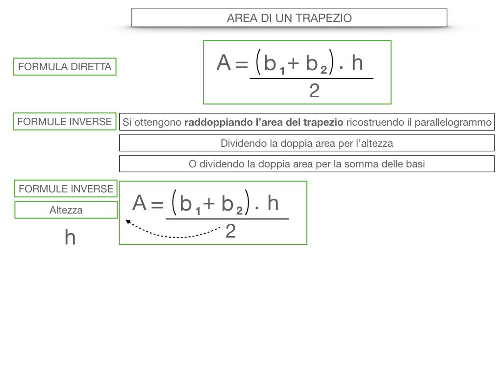 10. L'AREA DEL TRAPEZIO_SIMULAZIONE.044