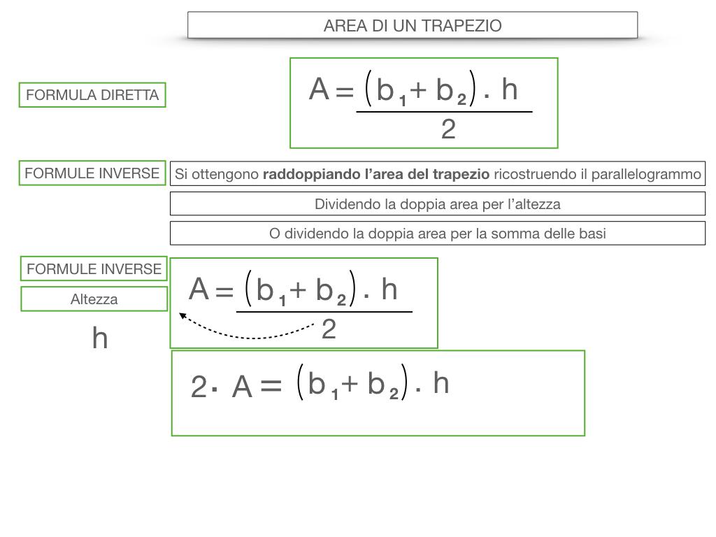 10. L'AREA DEL TRAPEZIO_SIMULAZIONE.045