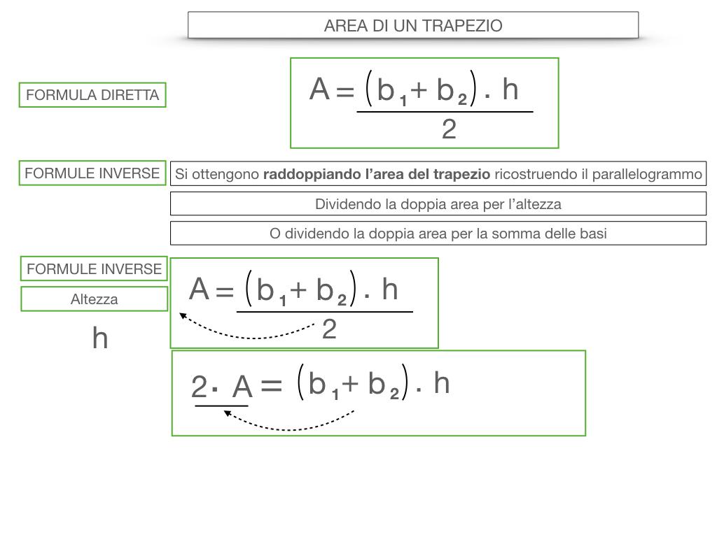 10. L'AREA DEL TRAPEZIO_SIMULAZIONE.046